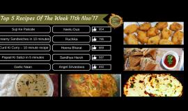 Top 5 Recipes Of The Week 11th November 2017